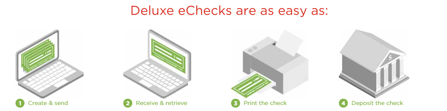 Deluxe eChecks Process
