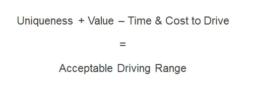 Acceptable Driving Distance Formula